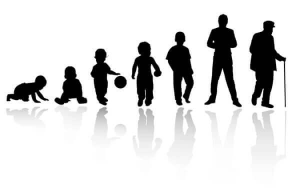 Croissance démographique et viellissement de la population