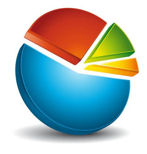 Statistiques INSEE pour le marché des investisseurs